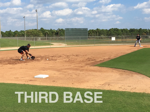 3B Position Videos Cover Photo