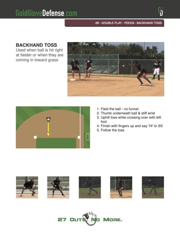 2B double play feeds backhand toss